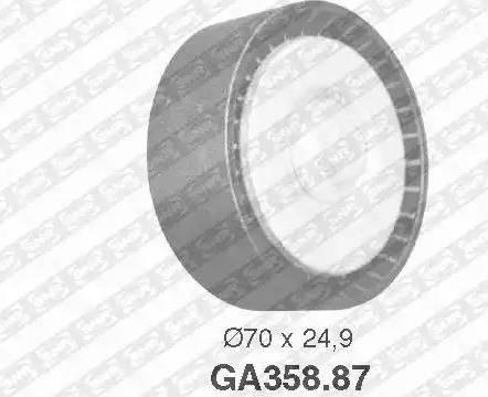 SNR GA358.87 - Alternatör Gergi Rulmanı , Kanallı V-Kayısı parcadolu.com